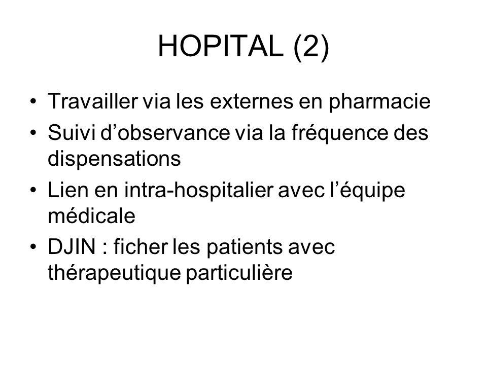 HOPITAL (2) Travailler via les externes en pharmacie Suivi dobservance via la fréquence des dispensations Lien en intra-hospitalier avec léquipe médic