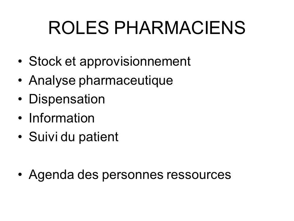 ROLES PHARMACIENS Stock et approvisionnement Analyse pharmaceutique Dispensation Information Suivi du patient Agenda des personnes ressources