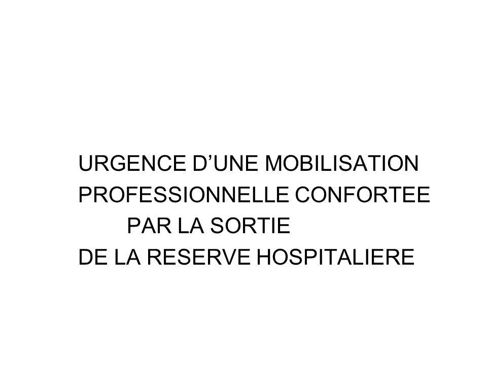 URGENCE DUNE MOBILISATION PROFESSIONNELLE CONFORTEE PAR LA SORTIE DE LA RESERVE HOSPITALIERE
