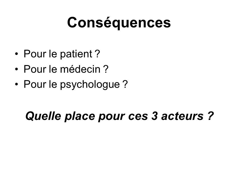 Conséquences Pour le patient ? Pour le médecin ? Pour le psychologue ? Quelle place pour ces 3 acteurs ?
