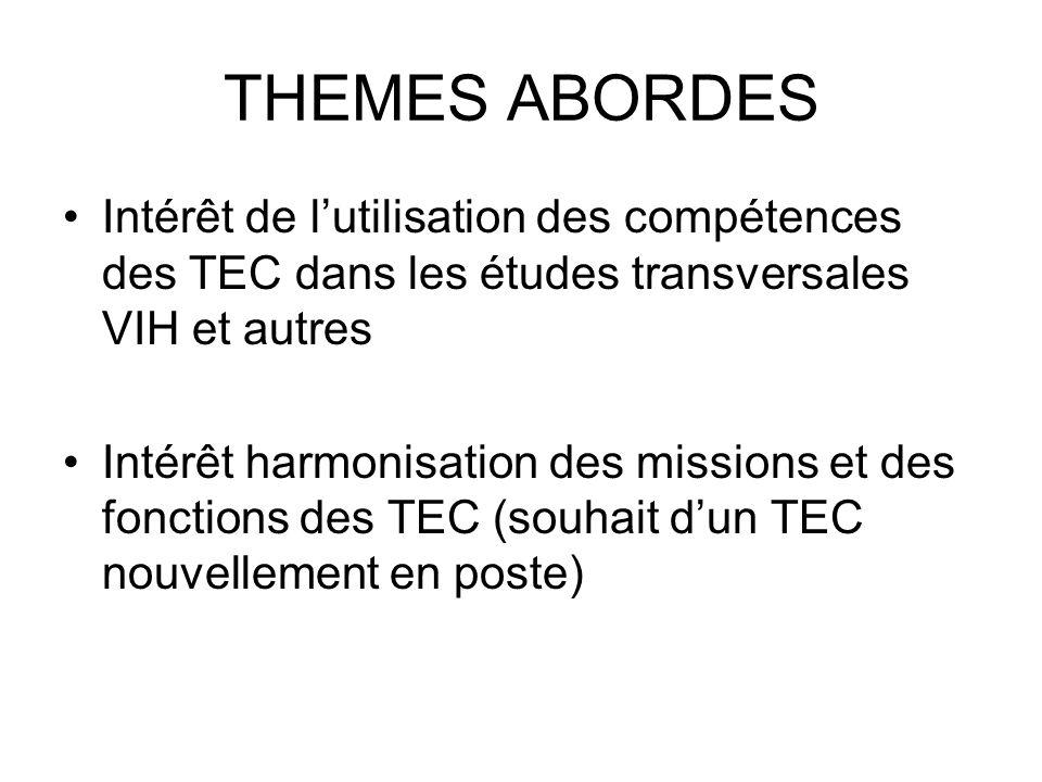 THEMES ABORDES Intérêt de lutilisation des compétences des TEC dans les études transversales VIH et autres Intérêt harmonisation des missions et des f