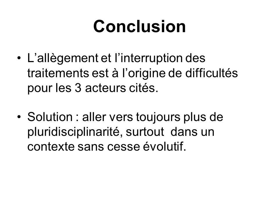 Conclusion Lallègement et linterruption des traitements est à lorigine de difficultés pour les 3 acteurs cités. Solution : aller vers toujours plus de