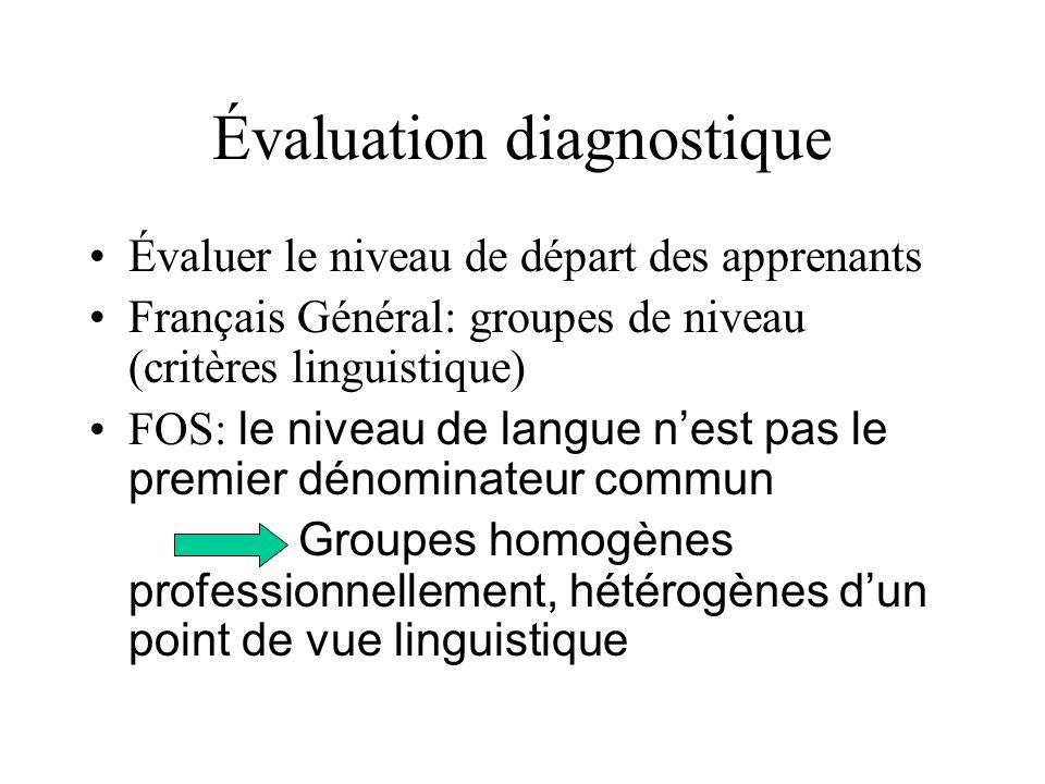 Évaluation diagnostique Évaluer le niveau de départ des apprenants Français Général: groupes de niveau (critères linguistique) FOS: le niveau de langu