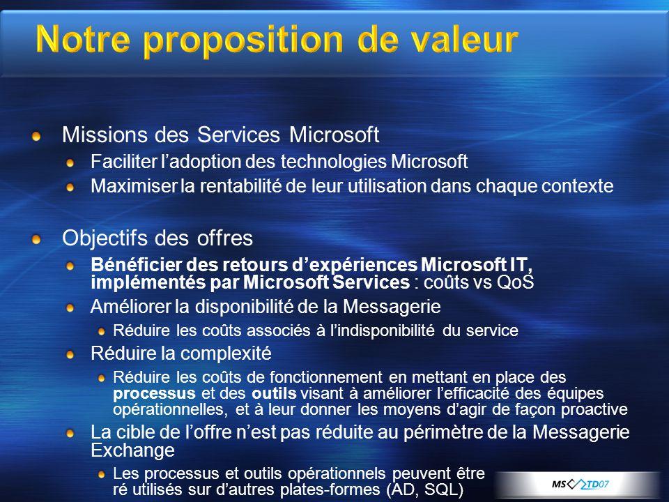 Notre proposition de valeur Missions des Services Microsoft Faciliter ladoption des technologies Microsoft Maximiser la rentabilité de leur utilisatio