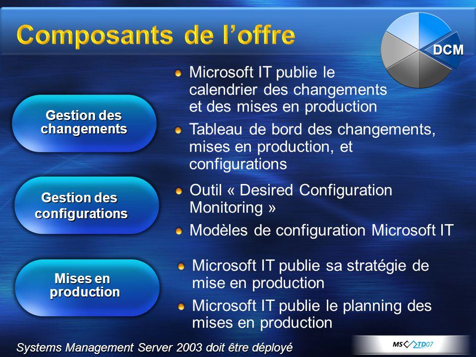 Microsoft IT publie le calendrier des changements et des mises en production Tableau de bord des changements, mises en production, et configurations O