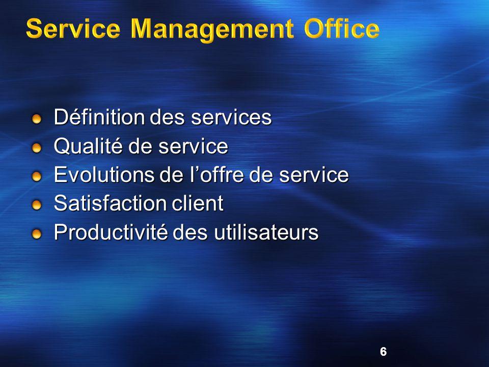 Définition des services Qualité de service Evolutions de loffre de service Satisfaction client Productivité des utilisateurs 6