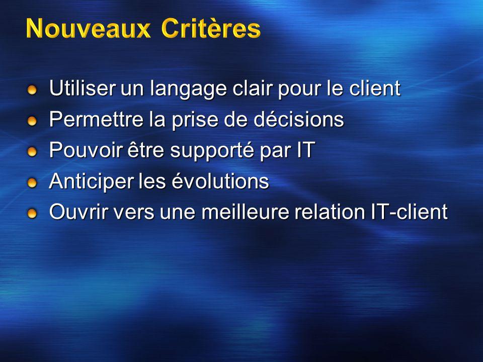 Utiliser un langage clair pour le client Permettre la prise de décisions Pouvoir être supporté par IT Anticiper les évolutions Ouvrir vers une meilleu