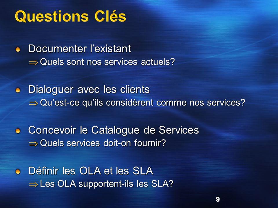 Documenter lexistant Quels sont nos services actuels? Quels sont nos services actuels? Dialoguer avec les clients Quest-ce quils considèrent comme nos