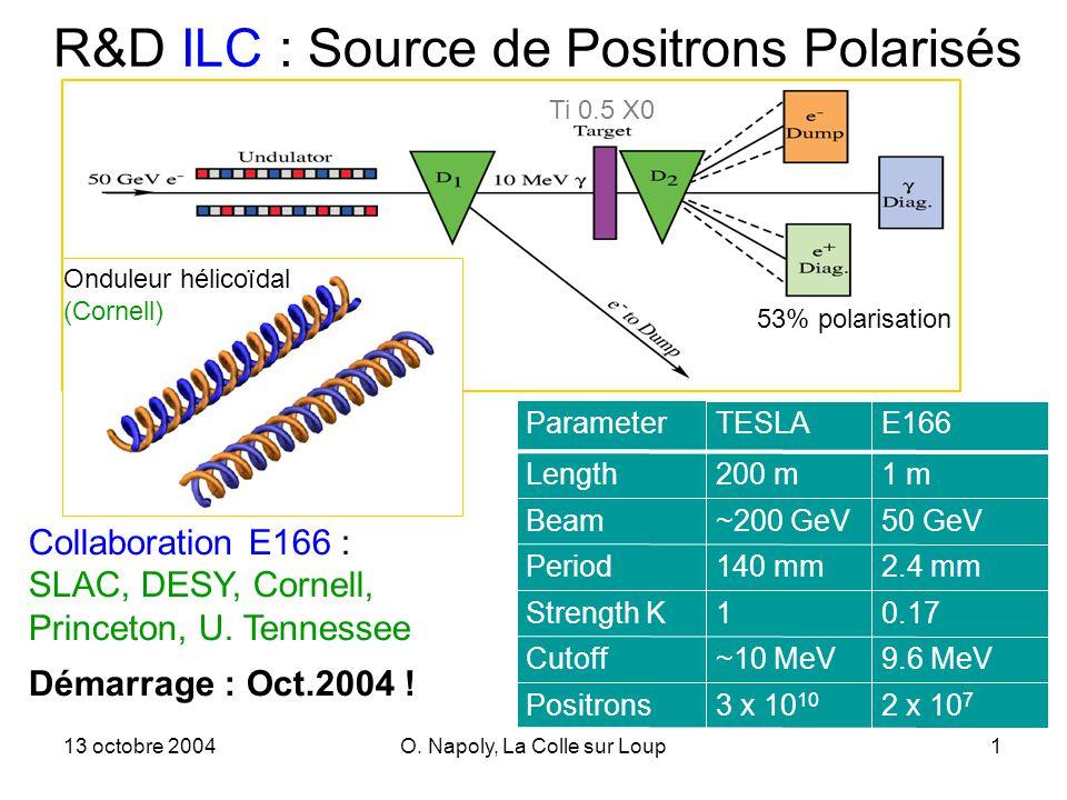 13 octobre 2004O. Napoly, La Colle sur Loup1 R&D ILC : Source de Positrons Polarisés Collaboration E166 : SLAC, DESY, Cornell, Princeton, U. Tennessee