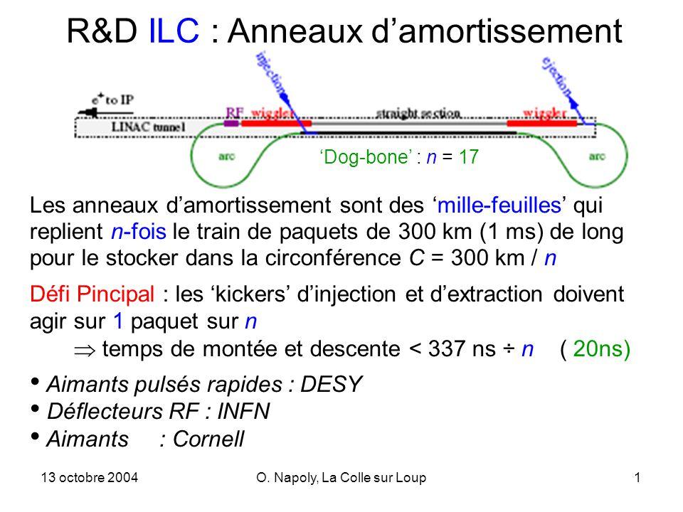 13 octobre 2004O. Napoly, La Colle sur Loup1 R&D ILC : Anneaux damortissement Les anneaux damortissement sont des mille-feuilles qui replient n-fois l