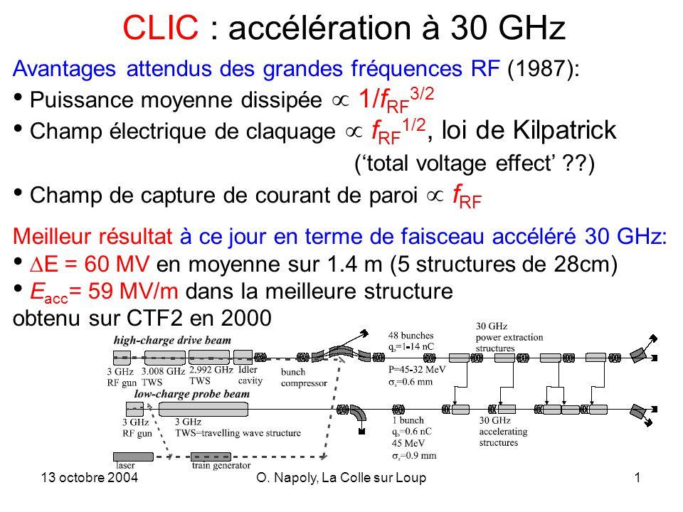 13 octobre 2004O. Napoly, La Colle sur Loup1 CLIC : accélération à 30 GHz Avantages attendus des grandes fréquences RF (1987): Puissance moyenne dissi