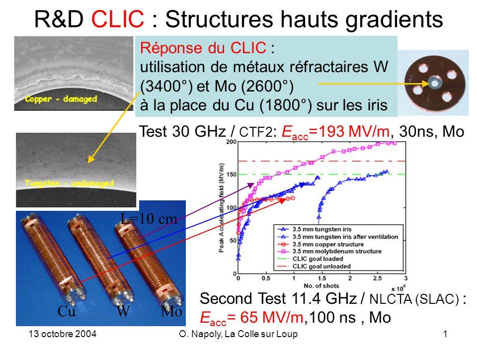 13 octobre 2004O. Napoly, La Colle sur Loup1 CuWMo L=10 cm R&D CLIC : Structures hauts gradients Réponse du CLIC : utilisation de métaux réfractaires