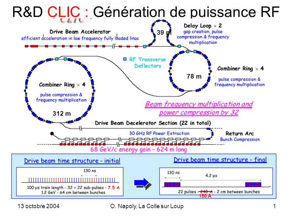 13 octobre 2004O. Napoly, La Colle sur Loup1 R&D CLIC : Génération de puissance RF 150 A 39 m 78 m 312 m