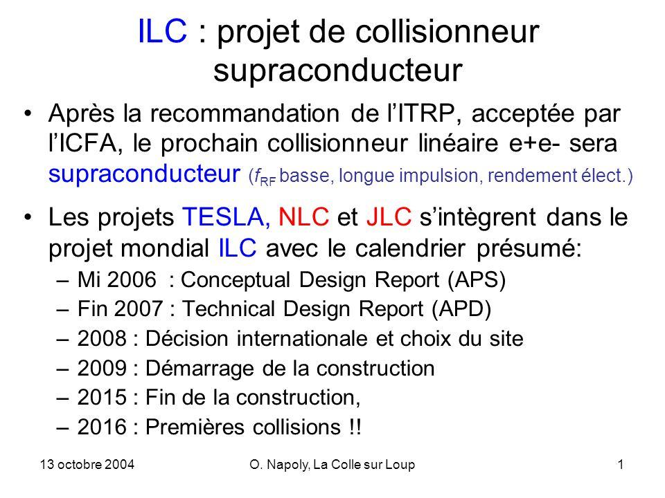 13 octobre 2004O. Napoly, La Colle sur Loup1 ILC : projet de collisionneur supraconducteur Après la recommandation de lITRP, acceptée par lICFA, le pr