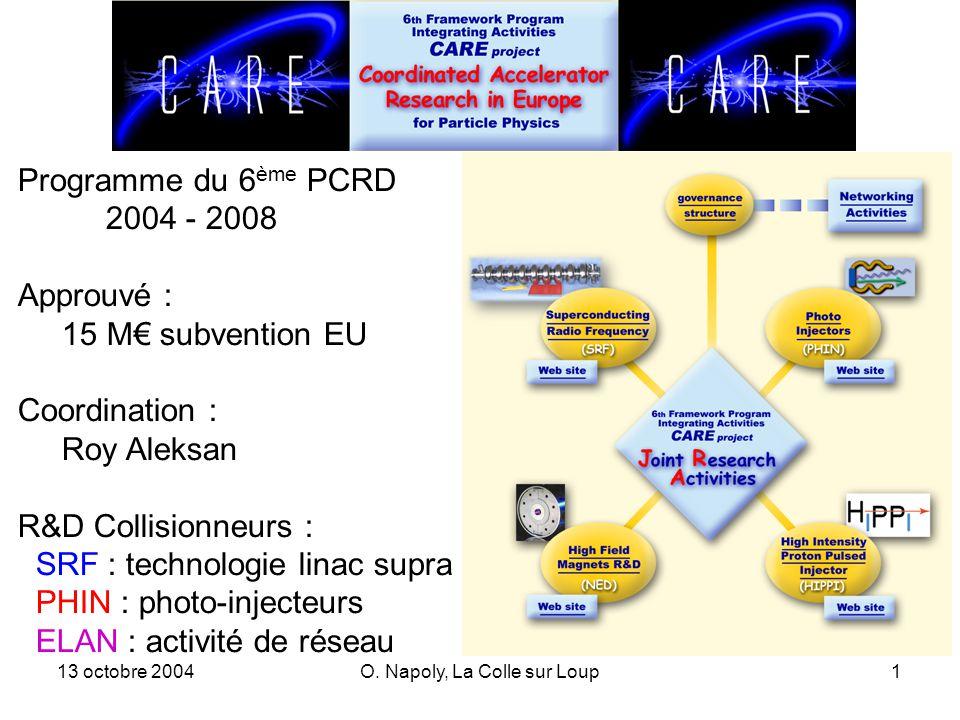 13 octobre 2004O. Napoly, La Colle sur Loup1 Programme du 6 ème PCRD 2004 - 2008 Approuvé : 15 M subvention EU Coordination : Roy Aleksan R&D Collisio