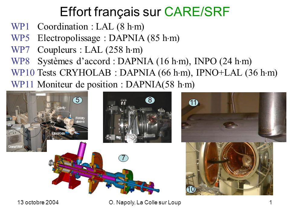 13 octobre 2004O. Napoly, La Colle sur Loup1 Effort français sur CARE/SRF WP1 Coordination : LAL (8 h m) WP5 Electropolissage : DAPNIA (85 h m) WP7 Co