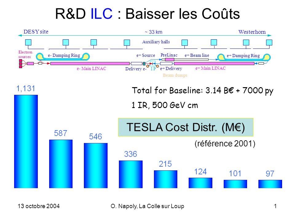 13 octobre 2004O. Napoly, La Colle sur Loup1 e- Damping Ring e+ Main LINAC Electron sources e+ Source Beam dumps DESY site Westerhorn Auxiliary halls