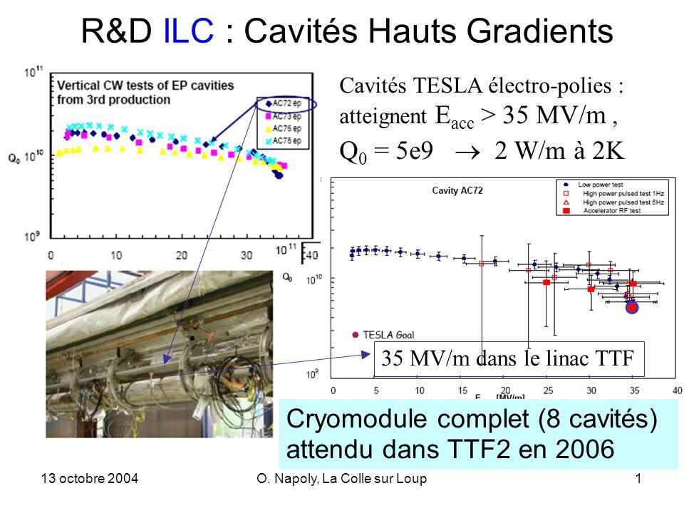 13 octobre 2004O. Napoly, La Colle sur Loup1 R&D ILC : Cavités Hauts Gradients Cavités TESLA électro-polies : atteignent E acc > 35 MV/m, Q 0 = 5e9 2