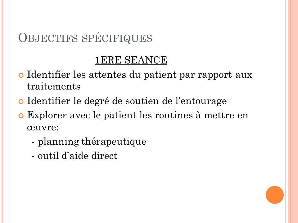 O BJECTIFS SPÉCIFIQUES 1ERE SEANCE Identifier les attentes du patient par rapport aux traitements Identifier le degré de soutien de lentourage Explorer avec le patient les routines à mettre en œuvre: - planning thérapeutique - outil daide direct