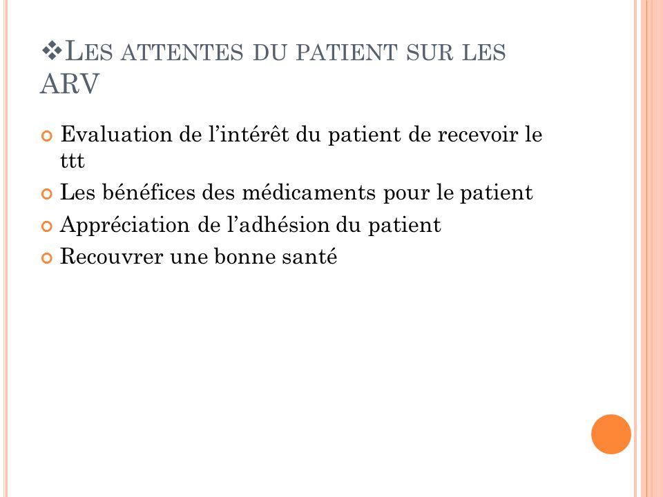 L ES ATTENTES DU PATIENT SUR LES ARV Evaluation de lintérêt du patient de recevoir le ttt Les bénéfices des médicaments pour le patient Appréciation de ladhésion du patient Recouvrer une bonne santé