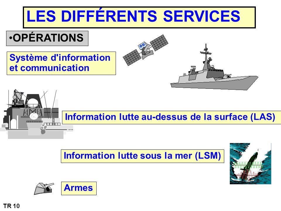 Information lutte au-dessus de la surface (LAS) LES DIFFÉRENTS SERVICES OPÉRATIONS Information lutte sous la mer (LSM) Armes Système d information et communication TR 10