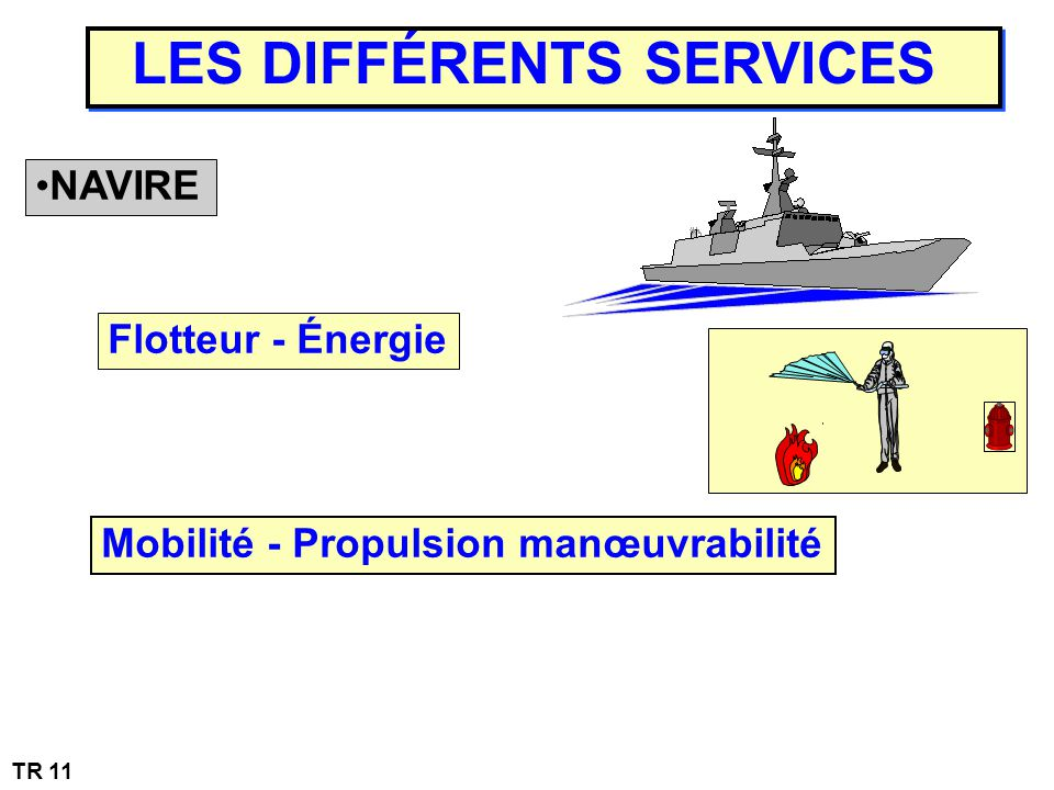 LES DIFFÉRENTS SERVICES NAVIRE Flotteur - Énergie Mobilité - Propulsion manœuvrabilité TR 11
