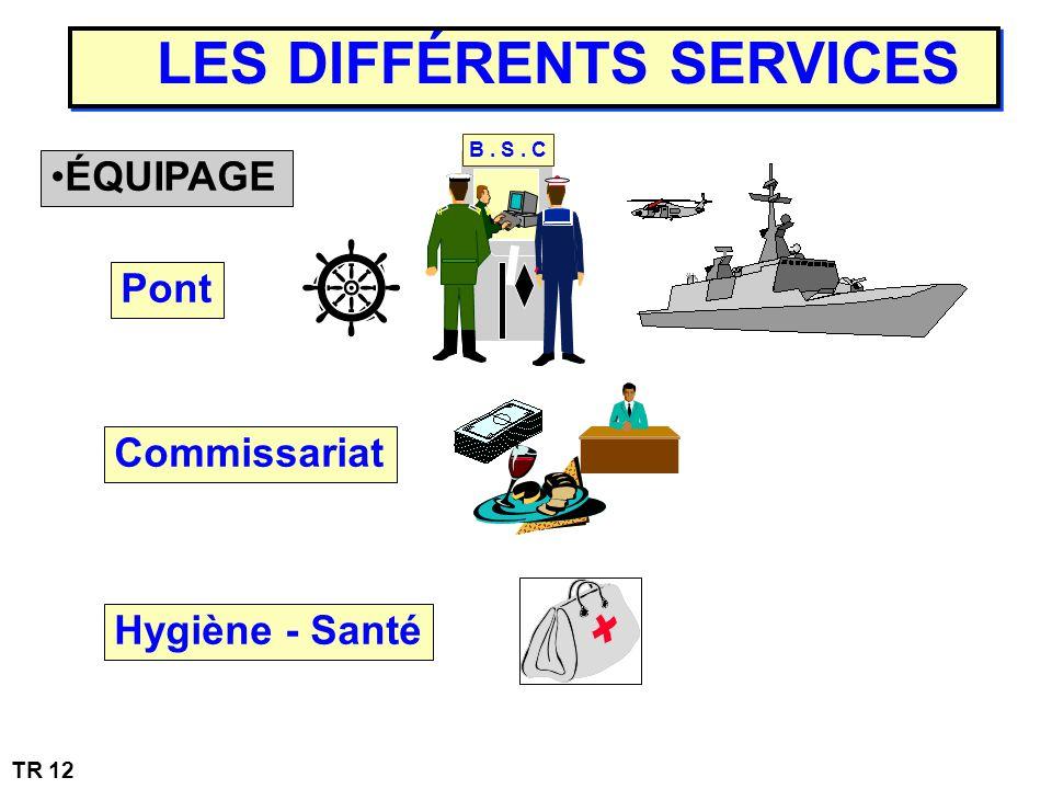 LES DIFFÉRENTS SERVICES Hygiène - Santé Commissariat ÉQUIPAGE Pont B. S. I B. S. C TR 12