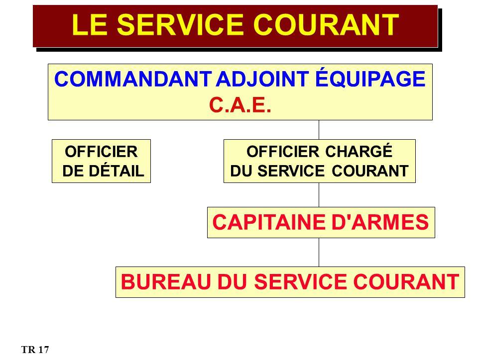 LE SERVICE COURANT OFFICIER CHARGÉ DU SERVICE COURANT OFFICIER DE DÉTAIL CAPITAINE D'ARMES BUREAU DU SERVICE COURANT COMMANDANT ADJOINT ÉQUIPAGE C.A.E