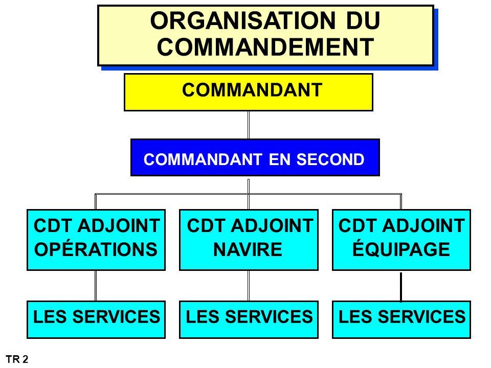 TR 2 ORGANISATION DU COMMANDEMENT LES SERVICES CDT ADJOINT OPÉRATIONS LES SERVICES CDT ADJOINT NAVIRE LES SERVICES CDT ADJOINT ÉQUIPAGE COMMANDANT EN SECOND COMMANDANT