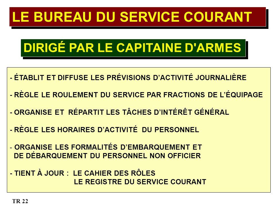 LE BUREAU DU SERVICE COURANT - ÉTABLIT ET DIFFUSE LES PRÉVISIONS DACTIVITÉ JOURNALIÈRE - RÈGLE LE ROULEMENT DU SERVICE PAR FRACTIONS DE LÉQUIPAGE - ORGANISE ET RÉPARTIT LES TÂCHES DINTÉRÊT GÉNÉRAL - RÈGLE LES HORAIRES DACTIVITÉ DU PERSONNEL - ORGANISE LES FORMALITÉS DEMBARQUEMENT ET DE DÉBARQUEMENT DU PERSONNEL NON OFFICIER - TIENT À JOUR : LE CAHIER DES RÔLES LE REGISTRE DU SERVICE COURANT DIRIGÉ PAR LE CAPITAINE D ARMES TR 22
