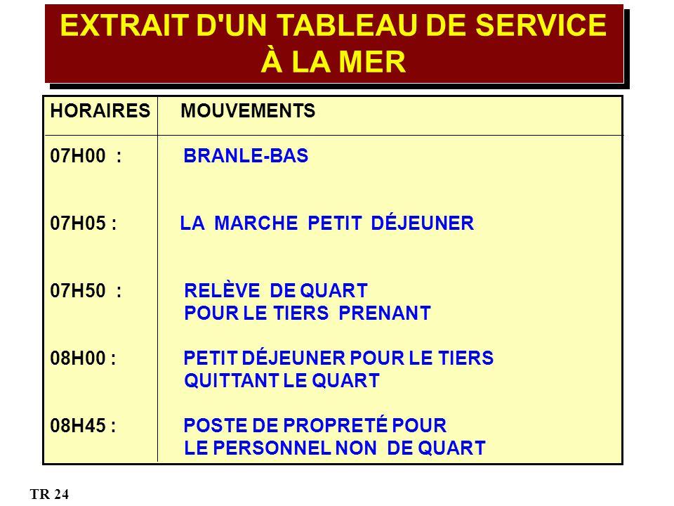 EXTRAIT D UN TABLEAU DE SERVICE À LA MER HORAIRES MOUVEMENTS 07H00 : BRANLE-BAS 07H05 : LA MARCHE PETIT DÉJEUNER 07H50 : RELÈVE DE QUART POUR LE TIERS PRENANT 08H00 : PETIT DÉJEUNER POUR LE TIERS QUITTANT LE QUART 08H45 : POSTE DE PROPRETÉ POUR LE PERSONNEL NON DE QUART TR 24