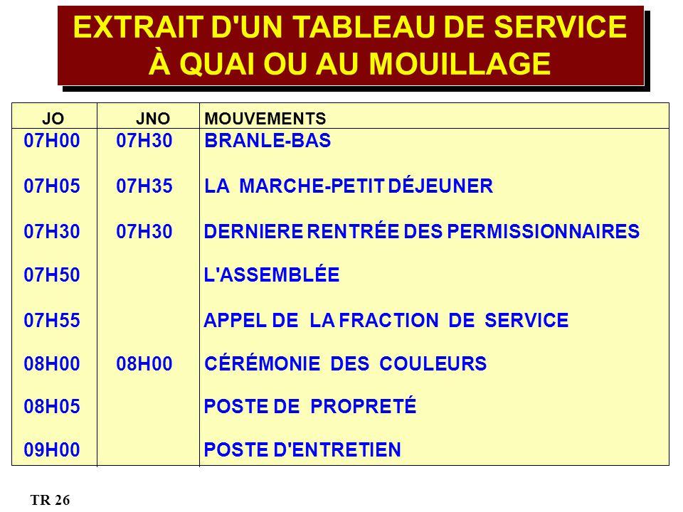 EXTRAIT D UN TABLEAU DE SERVICE À QUAI OU AU MOUILLAGE JO JNO MOUVEMENTS 07H00 07H30 BRANLE-BAS 07H05 07H35 LA MARCHE-PETIT DÉJEUNER 07H30 07H30 DERNIERE RENTRÉE DES PERMISSIONNAIRES 07H50 L ASSEMBLÉE 07H55 APPEL DE LA FRACTION DE SERVICE 08H00 08H00 CÉRÉMONIE DES COULEURS 08H05 POSTE DE PROPRETÉ 09H00 POSTE D ENTRETIEN TR 26