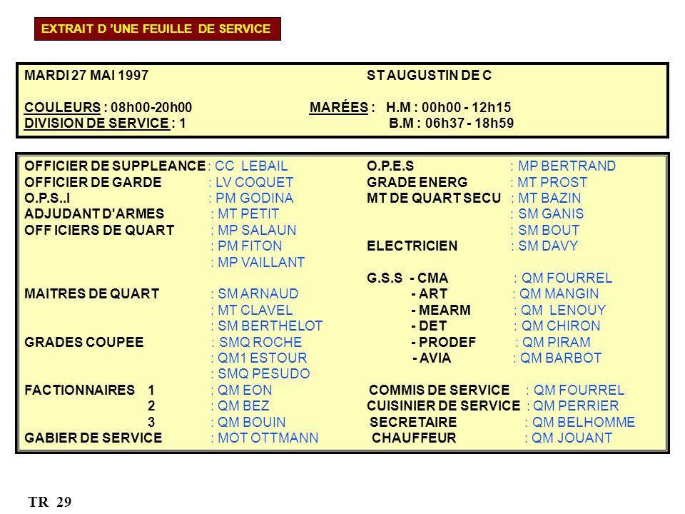 EXTRAIT D UNE FEUILLE DE SERVICE MARDI 27 MAI 1997 ST AUGUSTIN DE C COULEURS : 08h00-20h00MARÉES : H.M : 00h00 - 12h15 DIVISION DE SERVICE : 1 B.M : 06h37 - 18h59 OFFICIER DE SUPPLEANCE : CC LEBAILO.P.E.S : MP BERTRAND OFFICIER DE GARDE : LV COQUETGRADE ENERG : MT PROST O.P.S..I : PM GODINAMT DE QUART SECU : MT BAZIN ADJUDANT D ARMES : MT PETIT : SM GANIS OFF ICIERS DE QUART : MP SALAUN : SM BOUT : PM FITONELECTRICIEN : SM DAVY : MP VAILLANT G.S.S - CMA : QM FOURREL MAITRES DE QUART : SM ARNAUD - ART : QM MANGIN : MT CLAVEL - MEARM : QM LENOUY : SM BERTHELOT - DET : QM CHIRON GRADES COUPEE : SMQ ROCHE - PRODEF : QM PIRAM : QM1 ESTOUR - AVIA : QM BARBOT : SMQ PESUDO FACTIONNAIRES 1 : QM EON COMMIS DE SERVICE : QM FOURREL 2 : QM BEZCUISINIER DE SERVICE : QM PERRIER 3 : QM BOUIN SECRETAIRE : QM BELHOMME GABIER DE SERVICE : MOT OTTMANN CHAUFFEUR : QM JOUANT TR 29