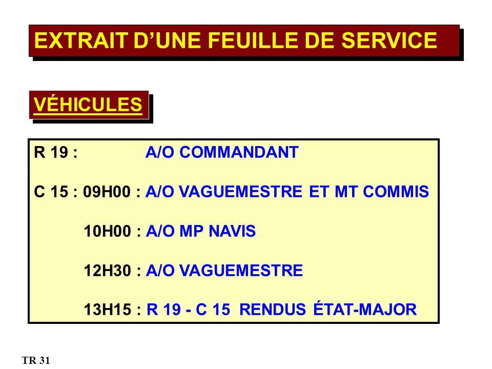 VÉHICULES R 19 : A/O COMMANDANT C 15 : 09H00 : A/O VAGUEMESTRE ET MT COMMIS 10H00 : A/O MP NAVIS 12H30 : A/O VAGUEMESTRE 13H15 : R 19 - C 15 RENDUS ÉTAT-MAJOR EXTRAIT DUNE FEUILLE DE SERVICE TR 31
