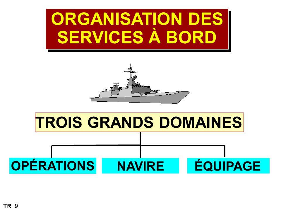 OPÉRATIONS NAVIRE ÉQUIPAGE TROIS GRANDS DOMAINES ORGANISATION DES SERVICES À BORD TR 9