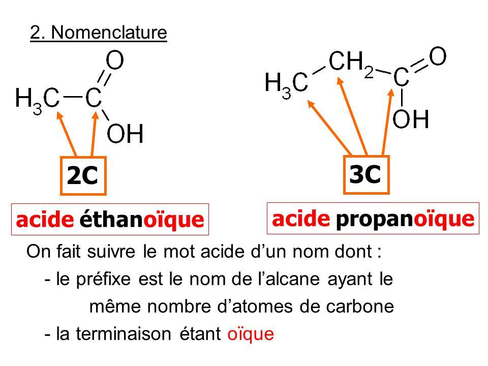 2. Nomenclature On fait suivre le mot acide dun nom dont : - le préfixe est le nom de lalcane ayant le même nombre datomes de carbone - la terminaison