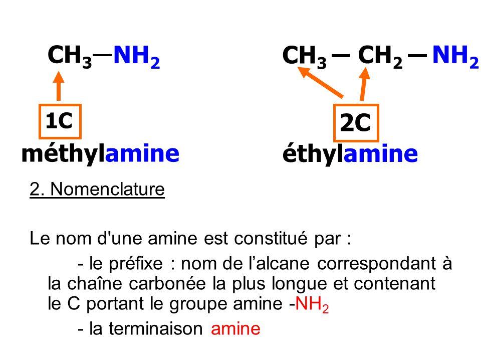 CH 3 NH 2 1C méthylamine CH 3 CH 2 NH 2 2C éthylamine 2. Nomenclature Le nom d'une amine est constitué par : - le préfixe : nom de lalcane corresponda