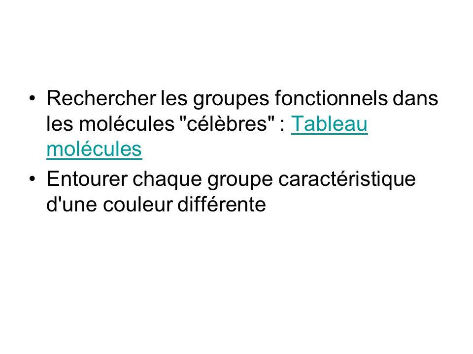 Rechercher les groupes fonctionnels dans les molécules célèbres : Tableau moléculesTableau molécules Entourer chaque groupe caractéristique d une couleur différente