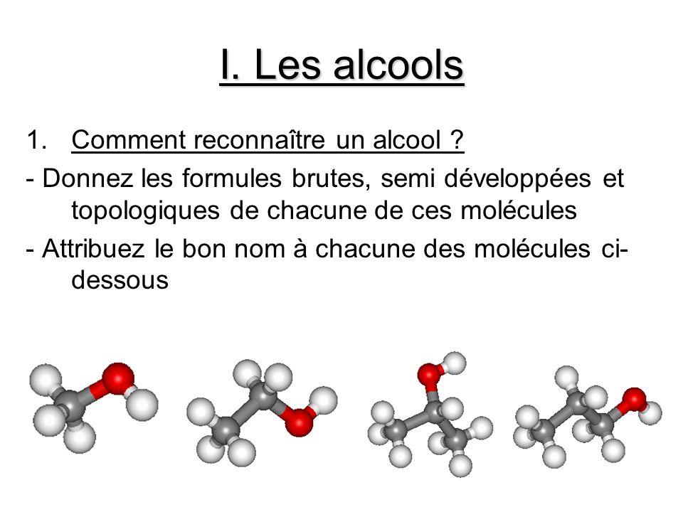 les alcools – le groupe hydroxyle (-OH) Modèle éclaté Nom Formule brute Formule semi développée Formule topologique