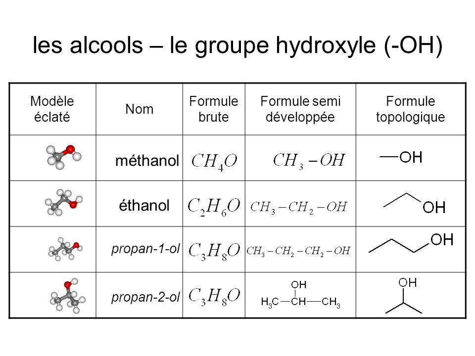 les alcools – le groupe hydroxyle (-OH) Modèle éclaté Nom Formule brute Formule semi développée Formule topologique méthanol éthanol propan-1-ol propan-2-ol