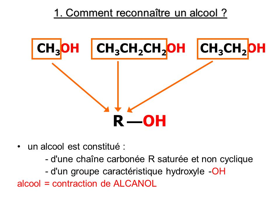 1. Comment reconnaître un alcool ? un alcool est constitué : - d'une chaîne carbonée R saturée et non cyclique - d'un groupe caractéristique hydroxyle