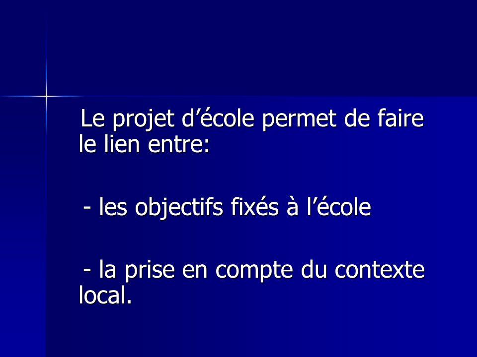 Le projet décole permet de faire le lien entre: Le projet décole permet de faire le lien entre: - les objectifs fixés à lécole - les objectifs fixés à