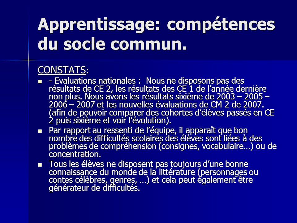 Apprentissage: compétences du socle commun. CONSTATS : - Evaluations nationales : Nous ne disposons pas des résultats de CE 2, les résultats des CE 1
