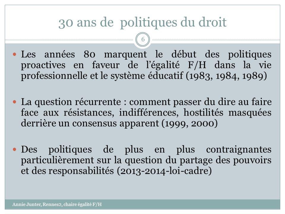 30 ans de politiques du droit Les années 80 marquent le début des politiques proactives en faveur de légalité F/H dans la vie professionnelle et le sy