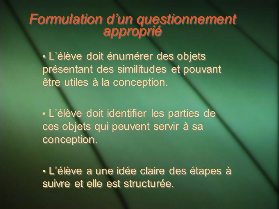 Formulation dun questionnement approprié Lélève doit énumérer des objets présentant des similitudes et pouvant être utiles à la conception.