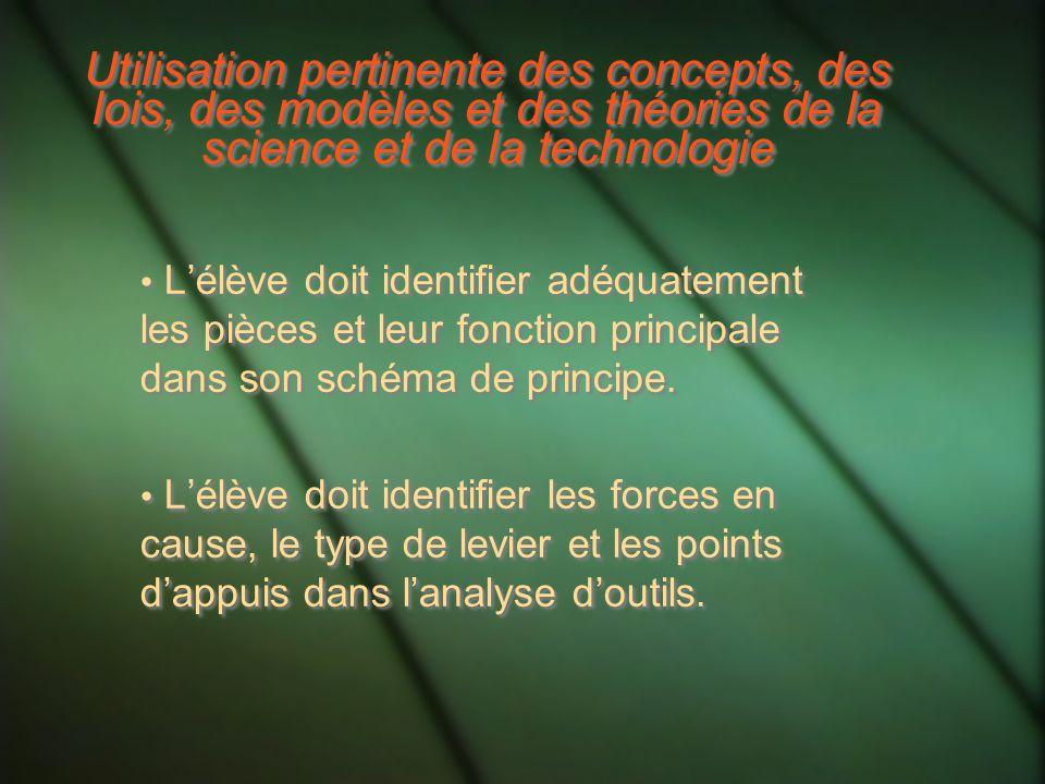 Utilisation pertinente des concepts, des lois, des modèles et des théories de la science et de la technologie Lélève doit identifier adéquatement les pièces et leur fonction principale dans son schéma de principe.