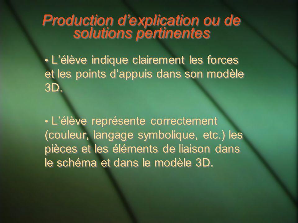 Production dexplication ou de solutions pertinentes Lélève indique clairement les forces et les points dappuis dans son modèle 3D.