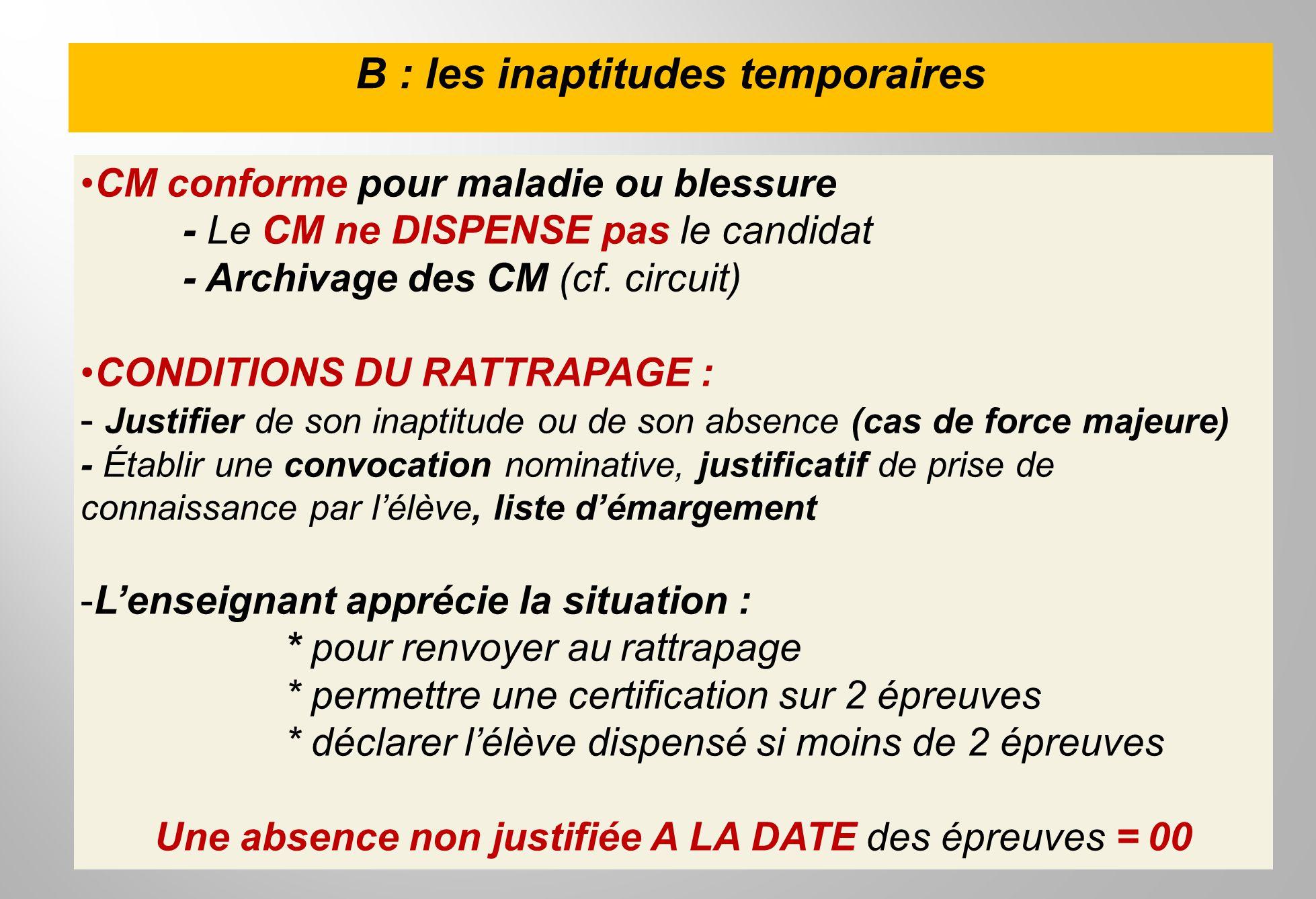 B : les inaptitudes temporaires CM conforme pour maladie ou blessure - Le CM ne DISPENSE pas le candidat - Archivage des CM (cf. circuit) CONDITIONS D