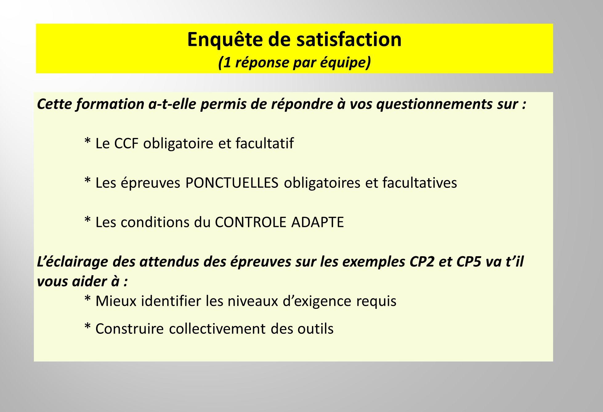 Cette formation a-t-elle permis de répondre à vos questionnements sur : * Le CCF obligatoire et facultatif * Les épreuves PONCTUELLES obligatoires et