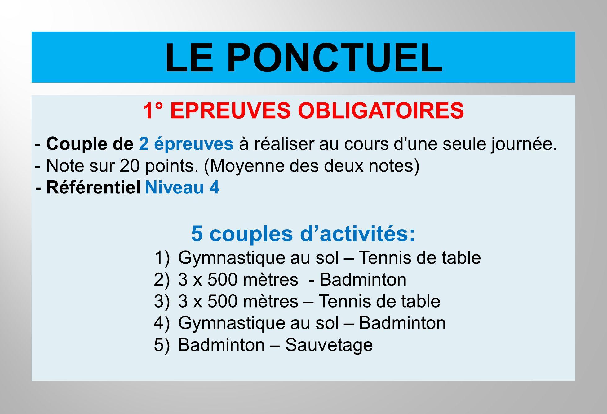 LE PONCTUEL suite 2° LES EPREUVES FACULTATIVES (OPTION) Co évaluation obligatoire UNE PRESTATION physique : Tennis, judo et natation de distance Danse (chorégraphie individuelle) 1 APSA au choix parmi les 3 épreuves nationales (Tennis, judo et natation de distance) ou 1 épreuve académique Danse (chorégraphie individuelle) 80% de la note, référentiel sur 20pts (ramenés à 16 points); Niveau 5 exigé.
